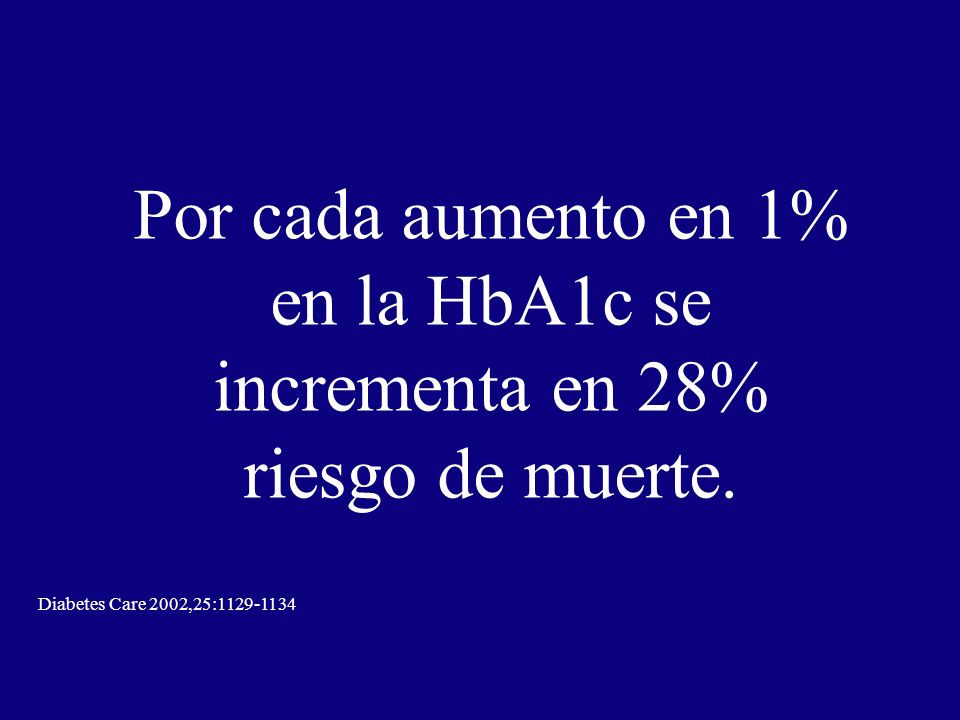 Por cada aumento en 1% en la HbA1c se incrementa en 28% riesgo de muerte.