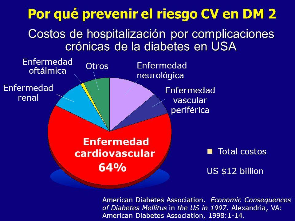 Por qué prevenir el riesgo CV en DM 2 Enfermedad cardiovascular