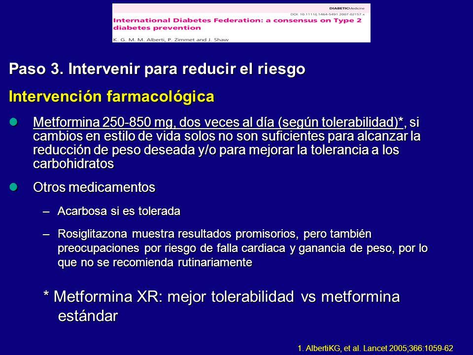 Paso 3. Intervenir para reducir el riesgo Intervención farmacológica