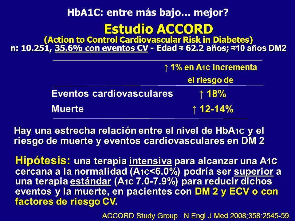 HbA1C: entre más bajo… mejor ↑ 1% en A1C incrementa el riesgo de