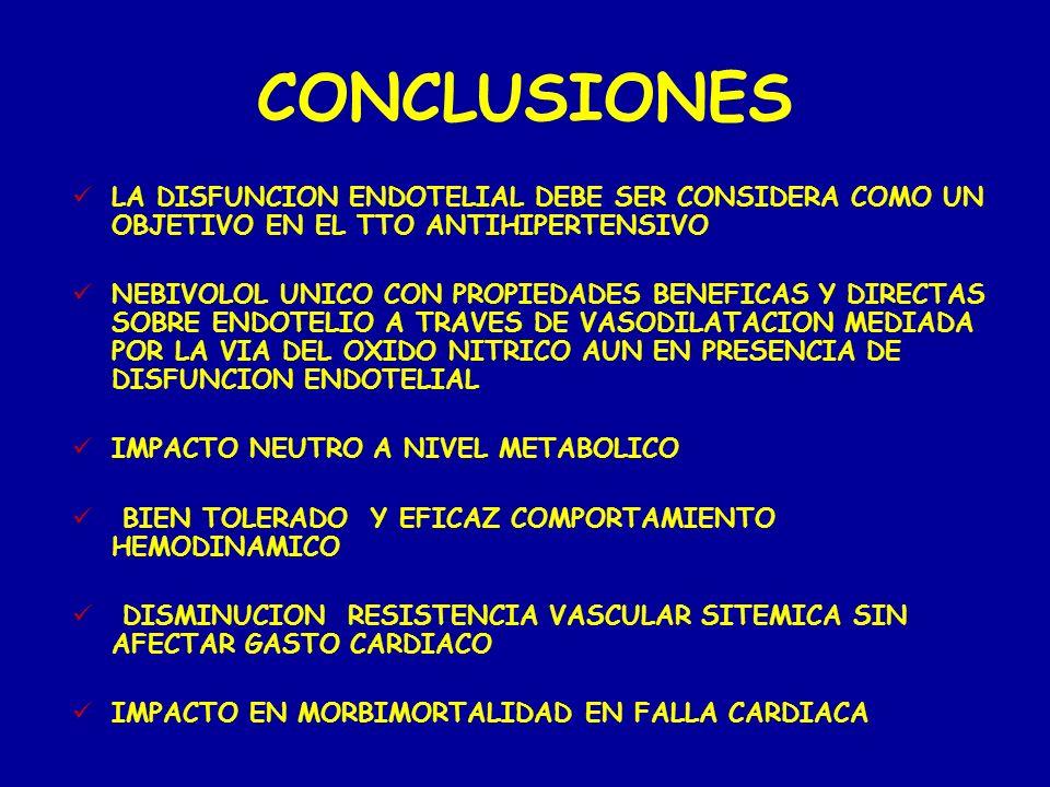 CONCLUSIONES LA DISFUNCION ENDOTELIAL DEBE SER CONSIDERA COMO UN OBJETIVO EN EL TTO ANTIHIPERTENSIVO.