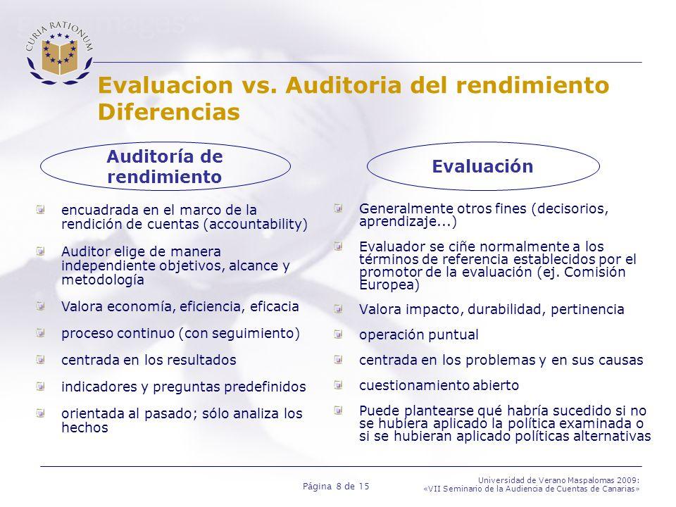 Evaluacion vs. Auditoria del rendimiento Diferencias