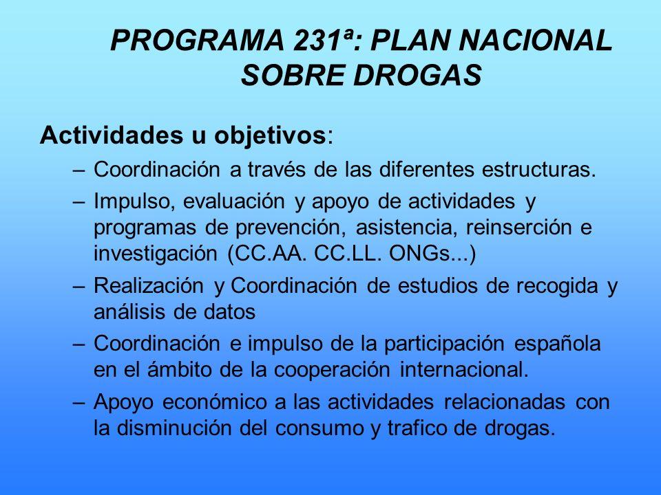 PROGRAMA 231ª: PLAN NACIONAL SOBRE DROGAS