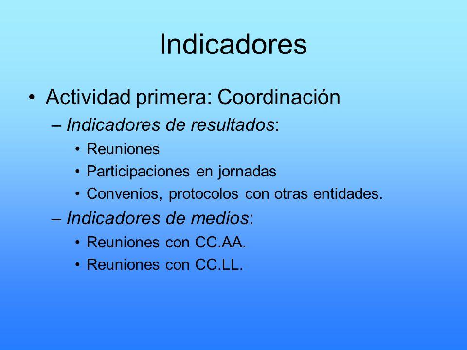 Indicadores Actividad primera: Coordinación Indicadores de resultados: