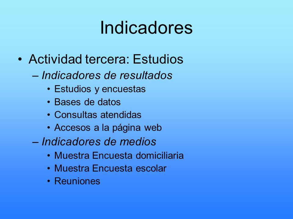 Indicadores Actividad tercera: Estudios Indicadores de resultados