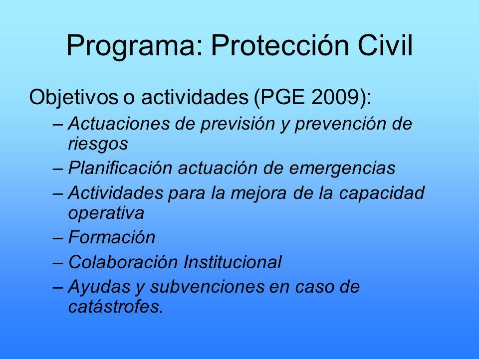 Programa: Protección Civil