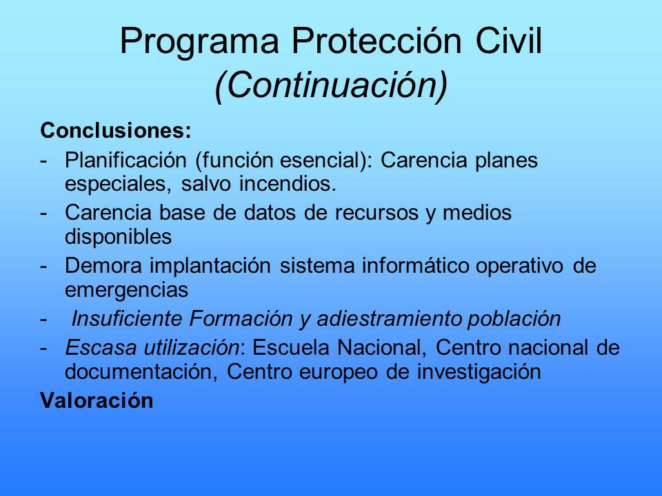 Programa Protección Civil (Continuación)