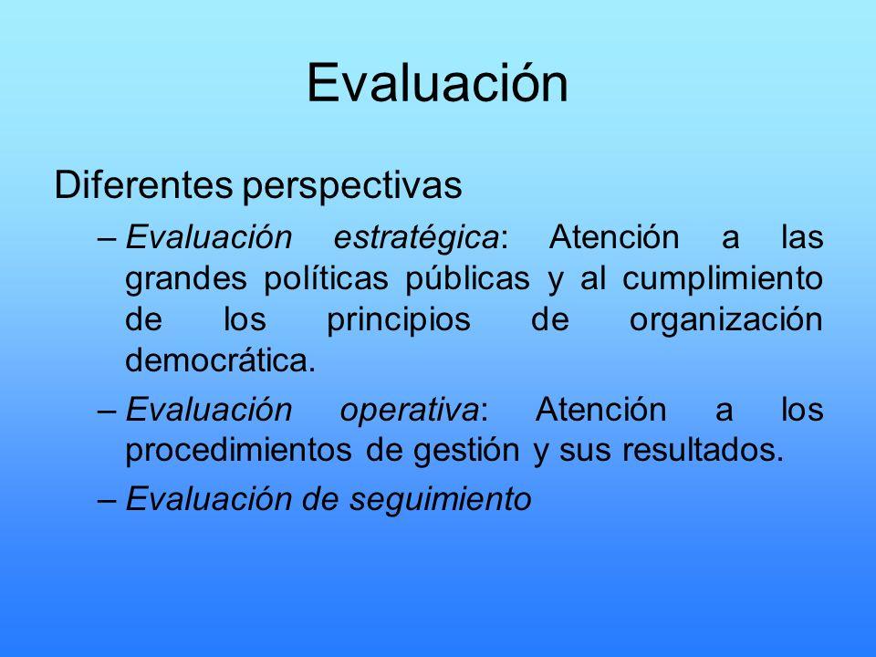 Evaluación Diferentes perspectivas