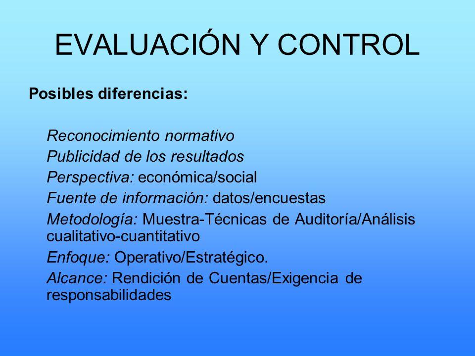 EVALUACIÓN Y CONTROL Posibles diferencias: Reconocimiento normativo