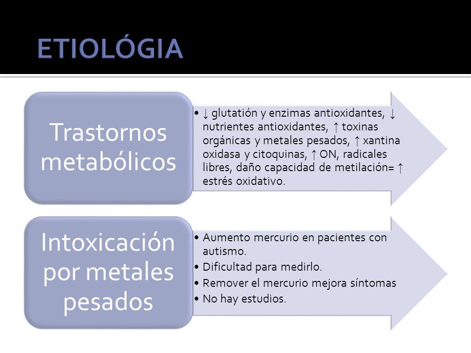 ETIOLÓGIA Trastornos metabólicos