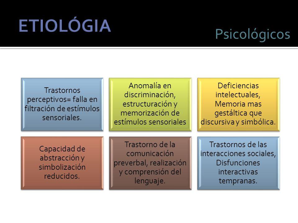 ETIOLÓGIA Psicológicos