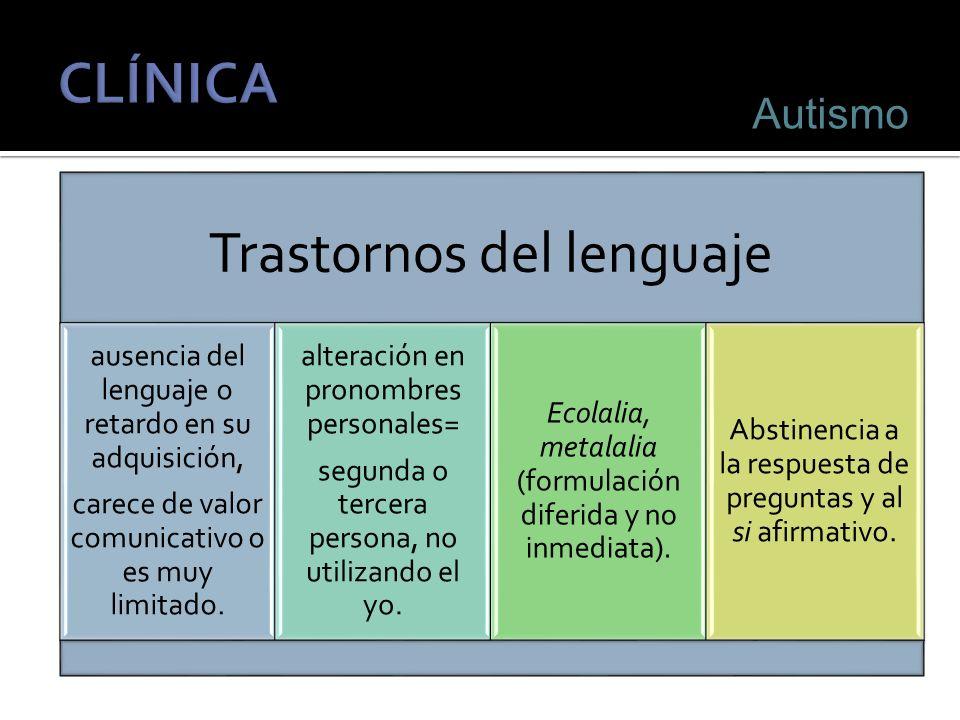 CLÍNICA Trastornos del lenguaje Autismo