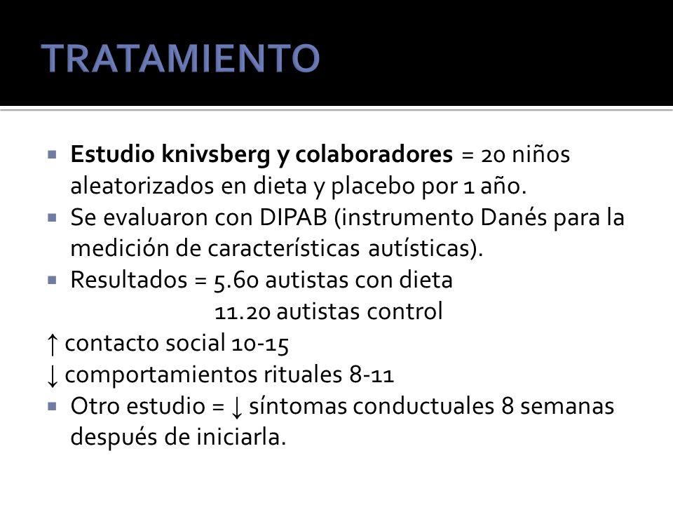 TRATAMIENTO Estudio knivsberg y colaboradores = 20 niños aleatorizados en dieta y placebo por 1 año.