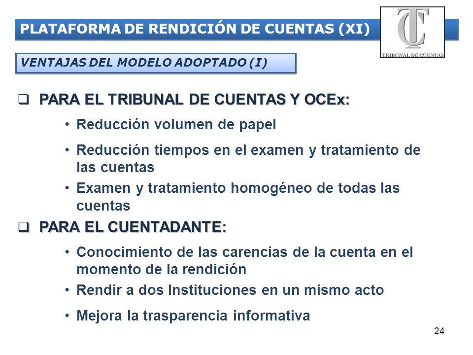 PARA EL TRIBUNAL DE CUENTAS Y OCEx: Reducción volumen de papel
