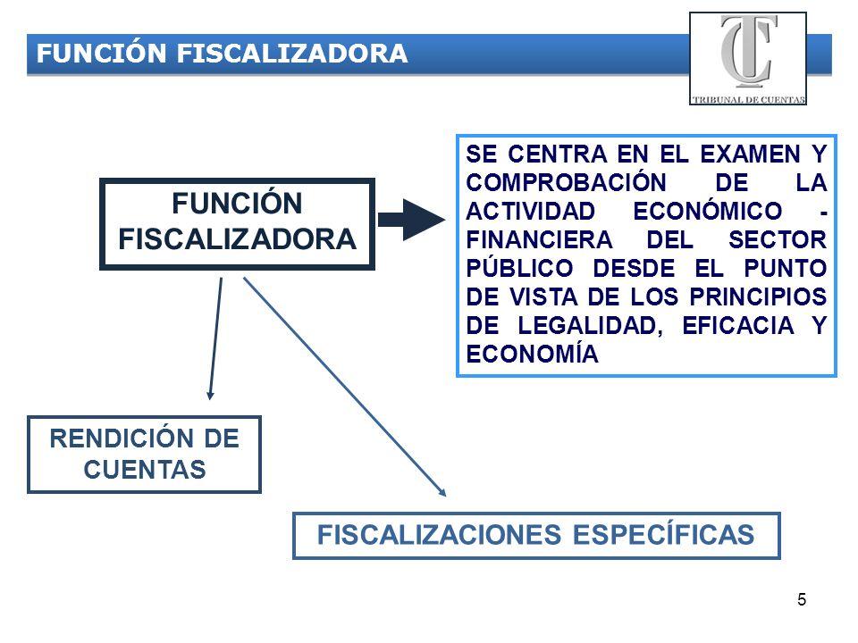 FUNCIÓN FISCALIZADORA FISCALIZACIONES ESPECÍFICAS