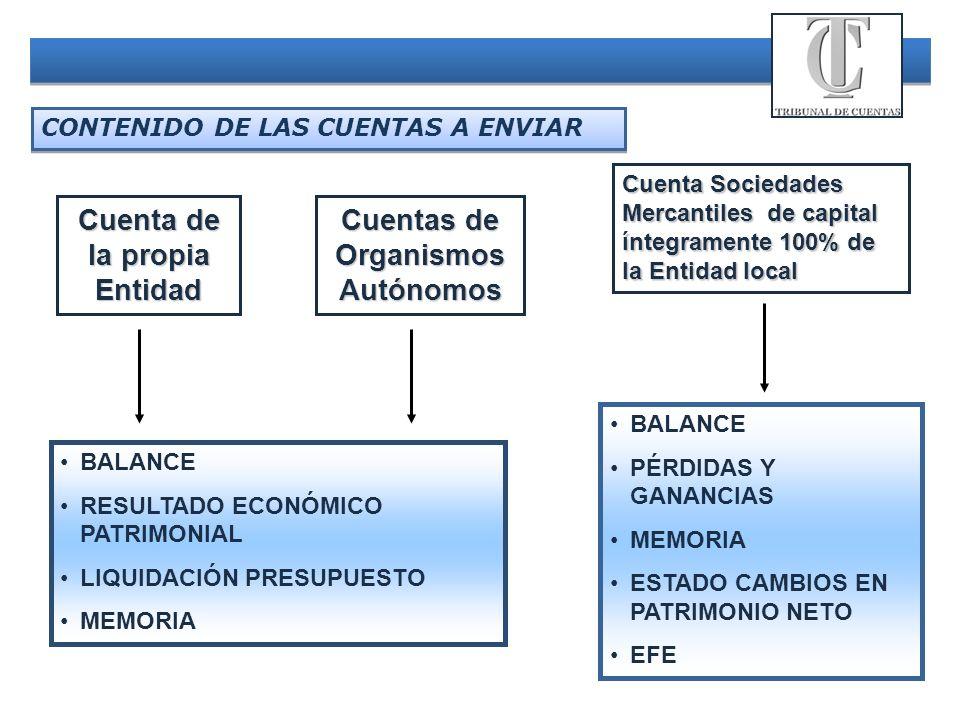 Cuenta de la propia Entidad Cuentas de Organismos Autónomos