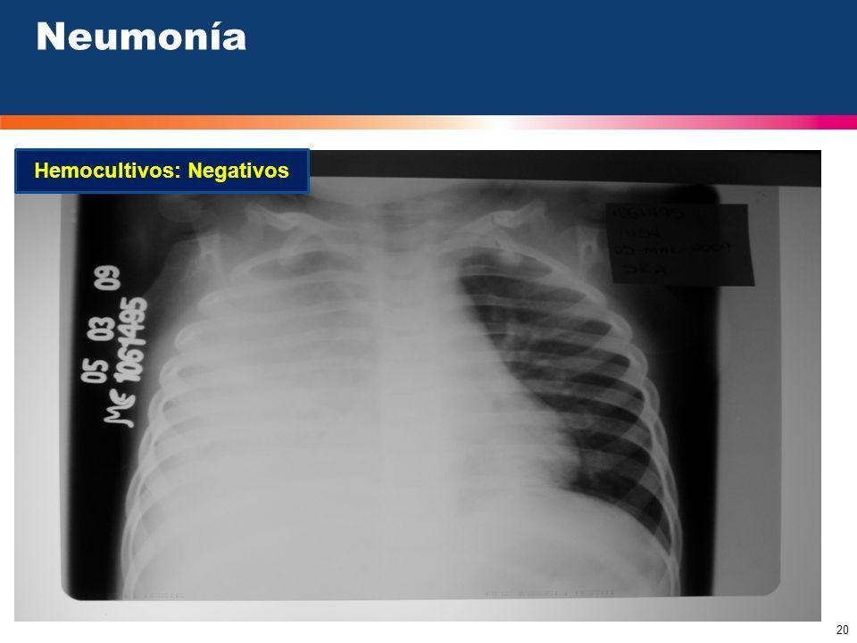 Hemocultivos: Negativos