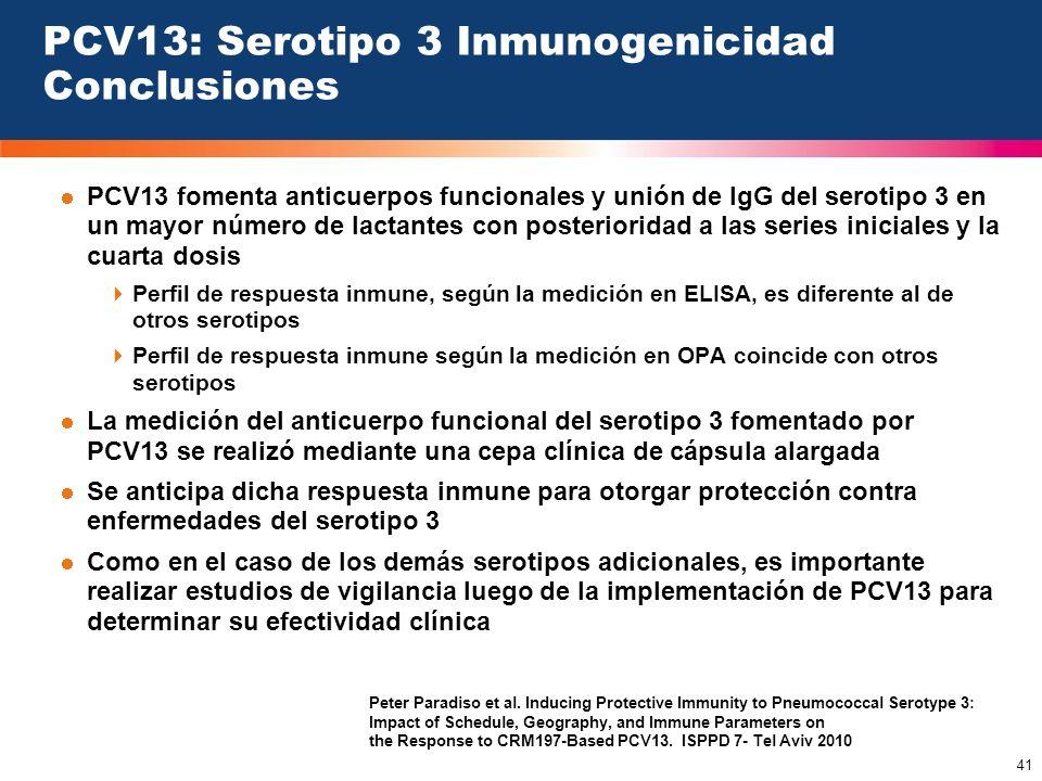 PCV13: Serotipo 3 Inmunogenicidad Conclusiones