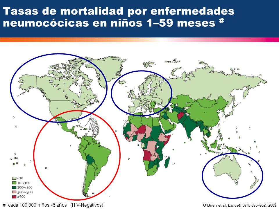 Tasas de mortalidad por enfermedades neumocócicas en niños 1–59 meses #