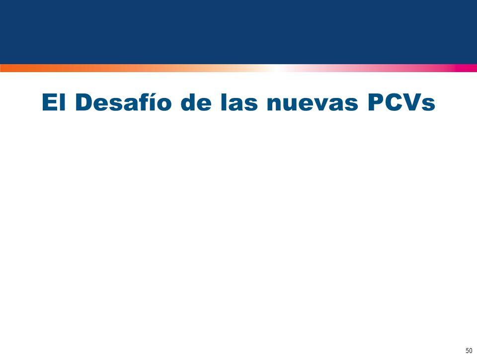 El Desafío de las nuevas PCVs