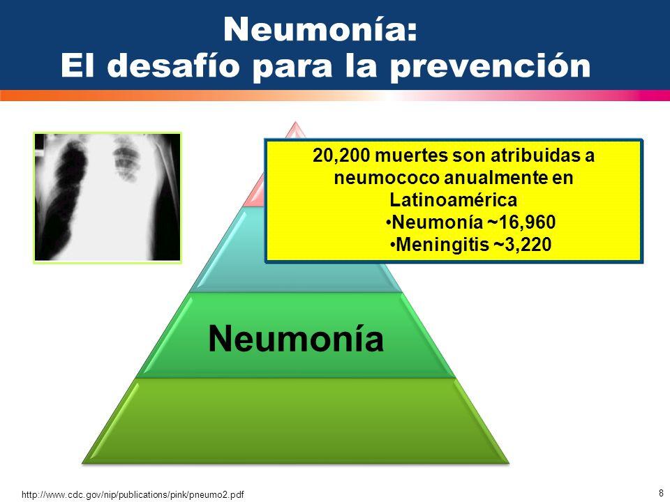 Neumonía: El desafío para la prevención