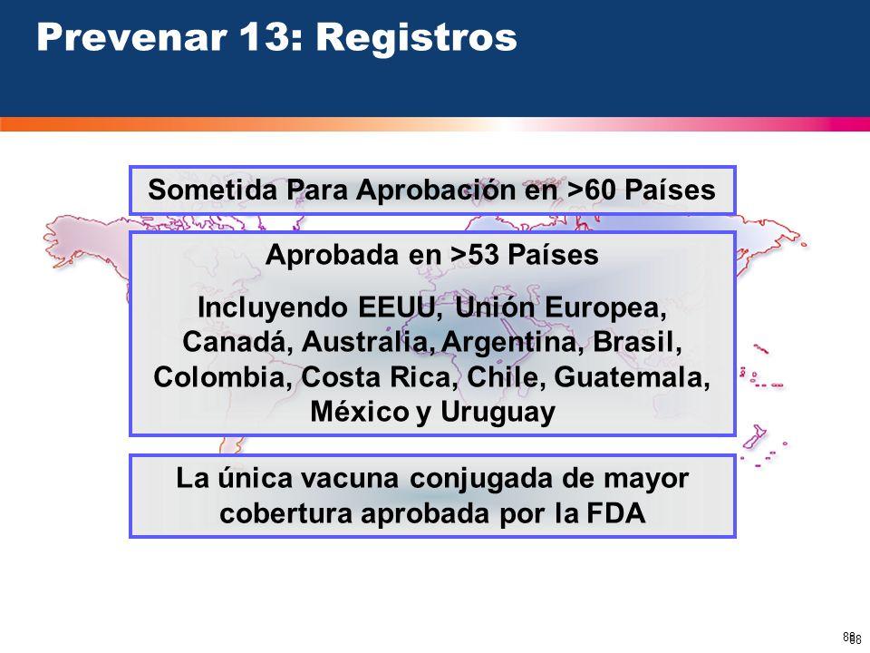 Prevenar 13: Registros Sometida Para Aprobación en >60 Países