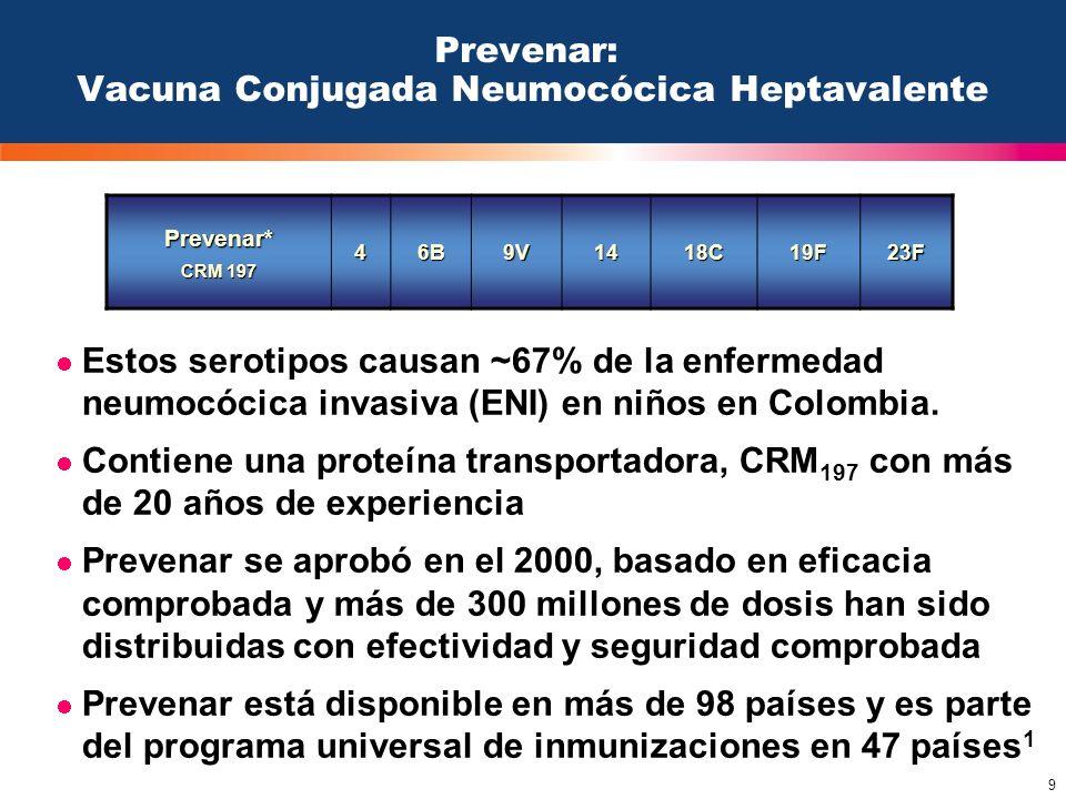 Prevenar: Vacuna Conjugada Neumocócica Heptavalente