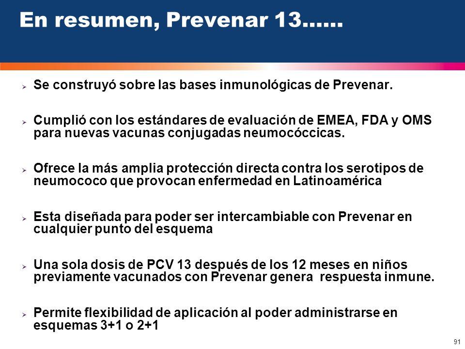 En resumen, Prevenar 13…… Se construyó sobre las bases inmunológicas de Prevenar.