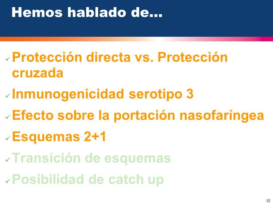 Hemos hablado de… Protección directa vs. Protección cruzada. Inmunogenicidad serotipo 3. Efecto sobre la portación nasofaríngea.