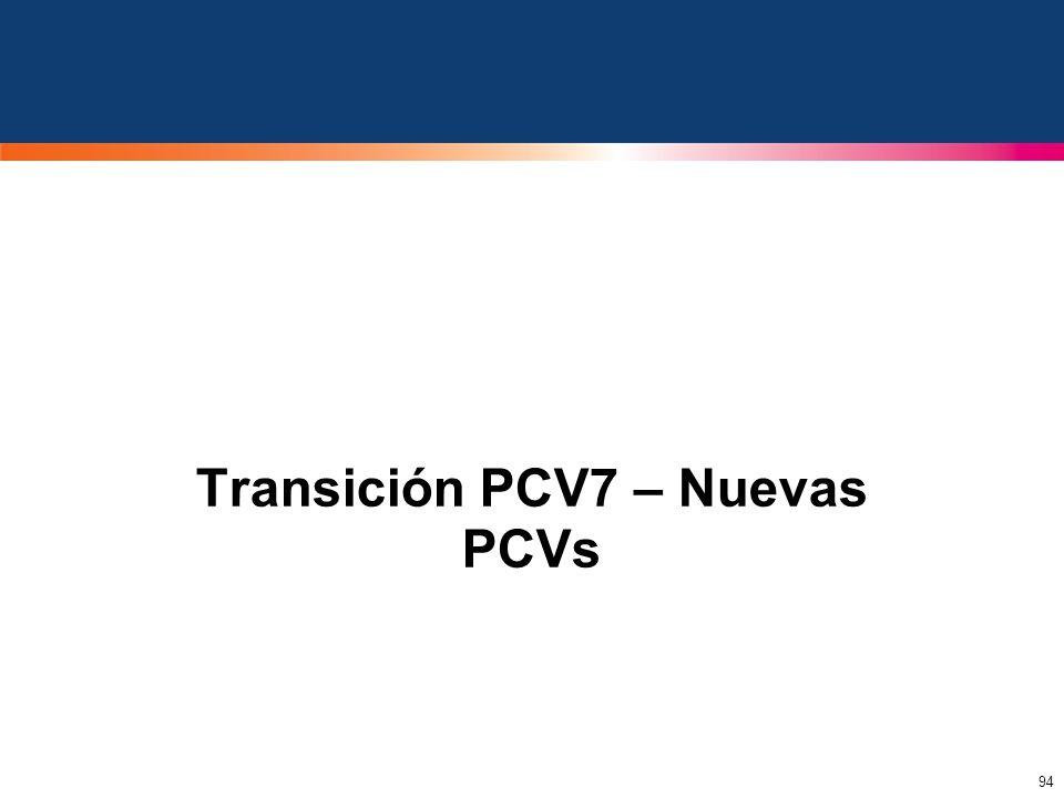 Transición PCV7 – Nuevas PCVs