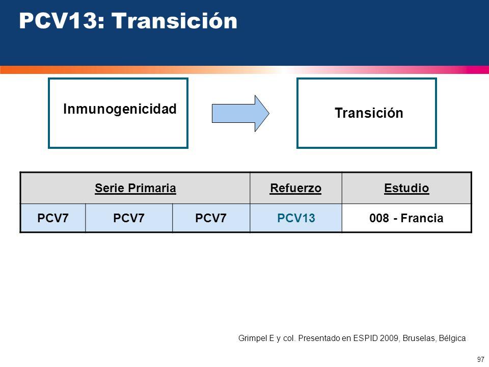 PCV13: Transición Inmunogenicidad Transición Serie Primaria Refuerzo