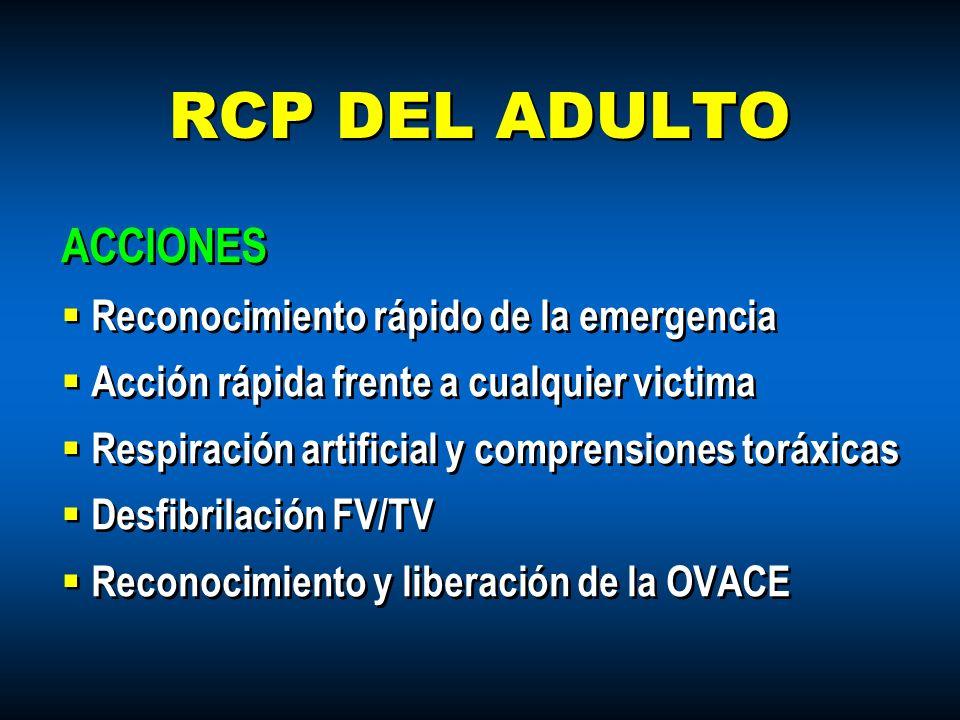 RCP DEL ADULTO ACCIONES Reconocimiento rápido de la emergencia
