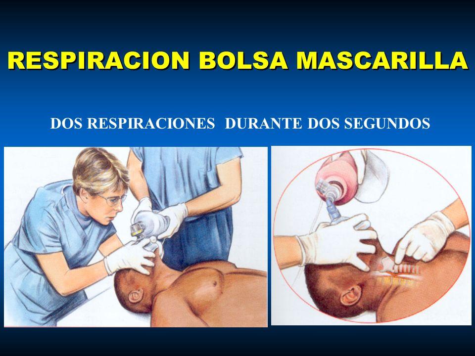 RESPIRACION BOLSA MASCARILLA