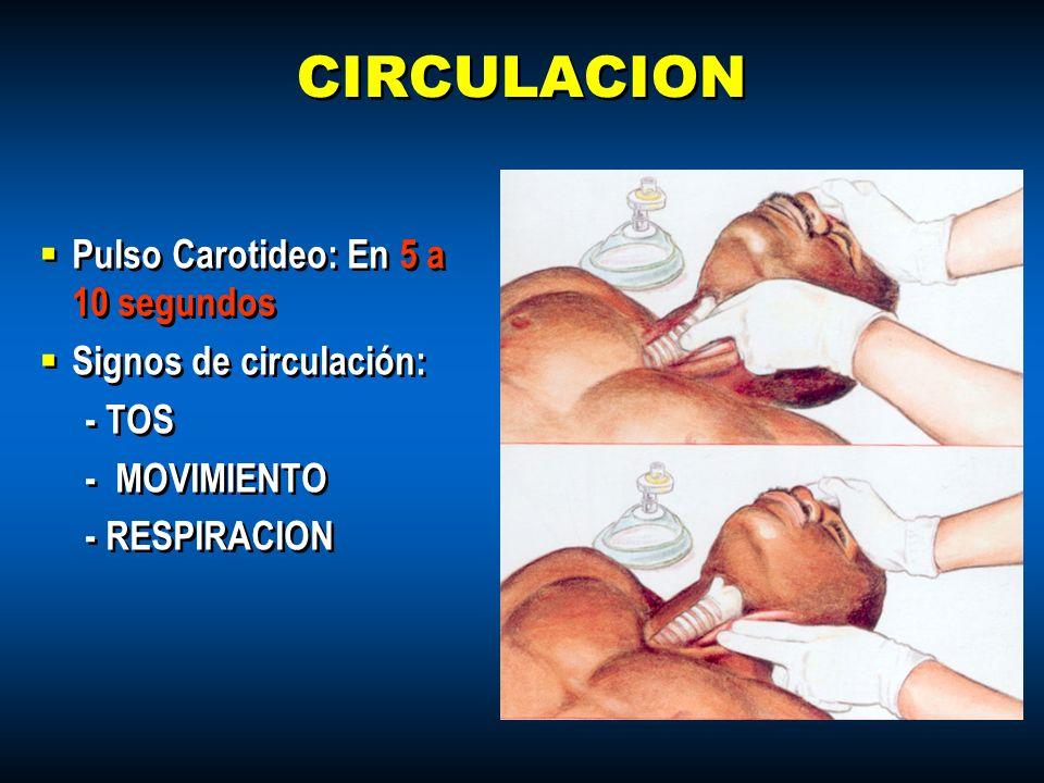 CIRCULACION Pulso Carotideo: En 5 a 10 segundos Signos de circulación: