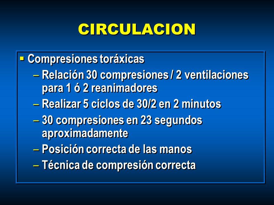 CIRCULACION Compresiones toráxicas