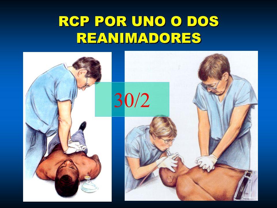 RCP POR UNO O DOS REANIMADORES