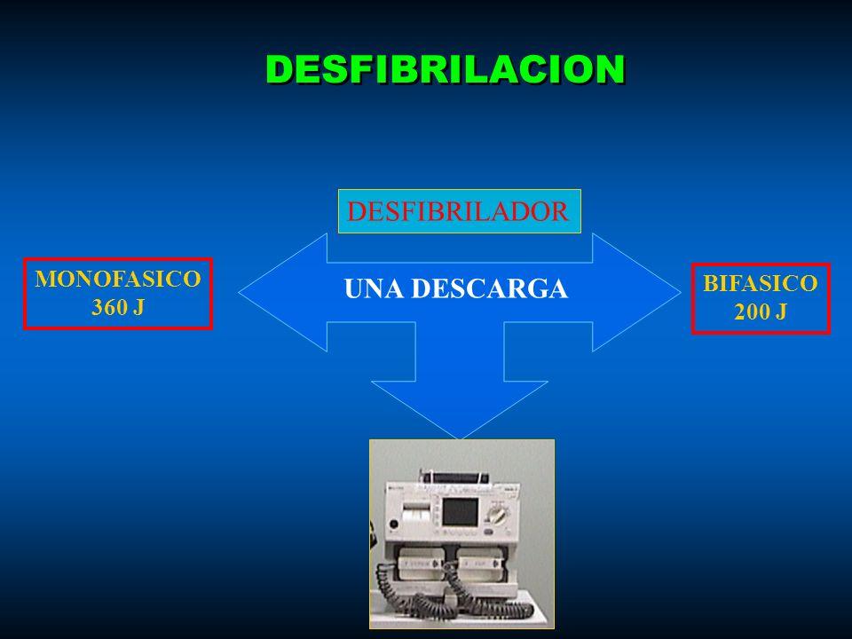 DESFIBRILACION DESFIBRILADOR UNA DESCARGA MONOFASICO BIFASICO 360 J