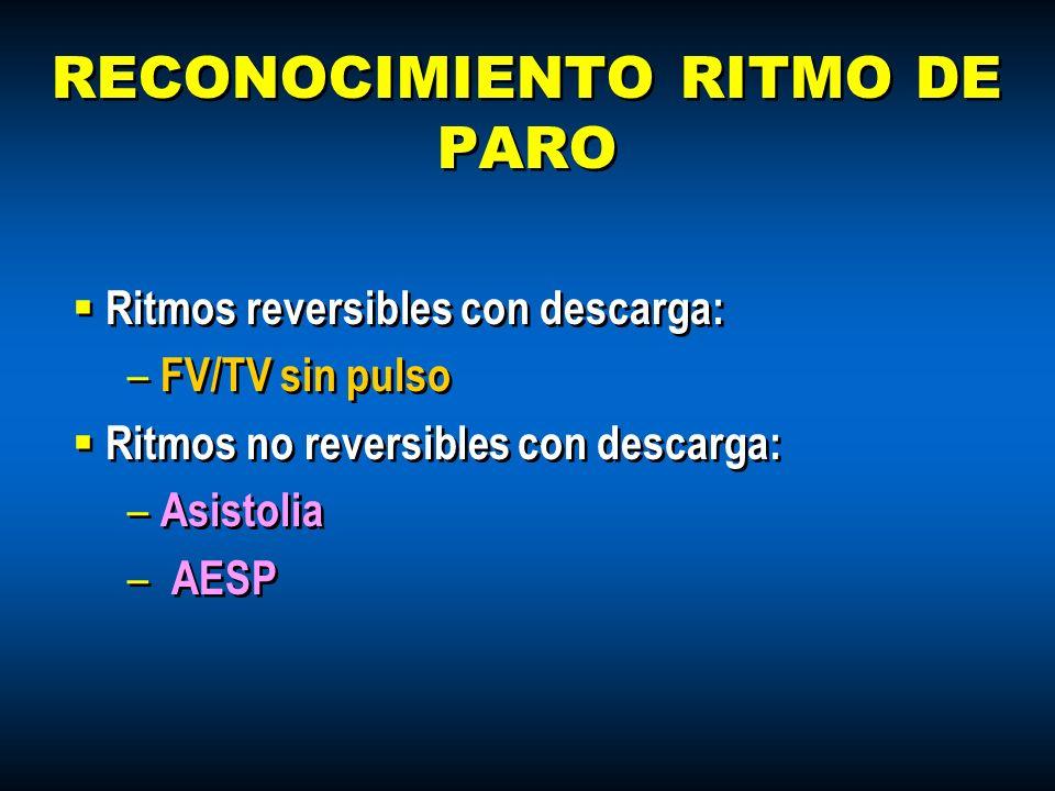 RECONOCIMIENTO RITMO DE PARO