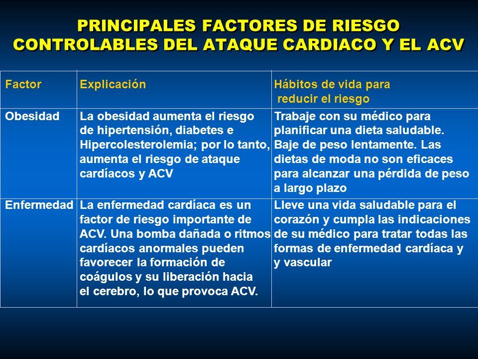 PRINCIPALES FACTORES DE RIESGO CONTROLABLES DEL ATAQUE CARDIACO Y EL ACV