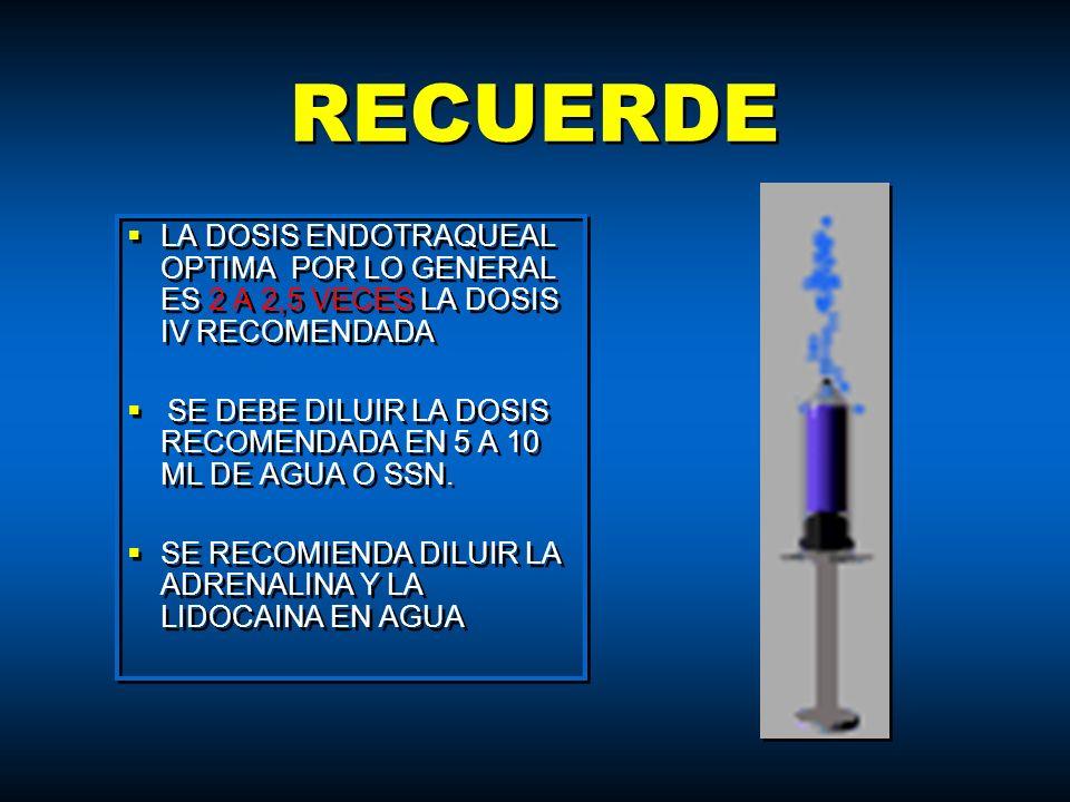 RECUERDELA DOSIS ENDOTRAQUEAL OPTIMA POR LO GENERAL ES 2 A 2,5 VECES LA DOSIS IV RECOMENDADA.