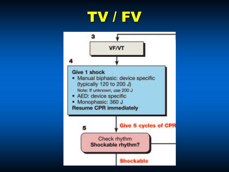 TV / FV