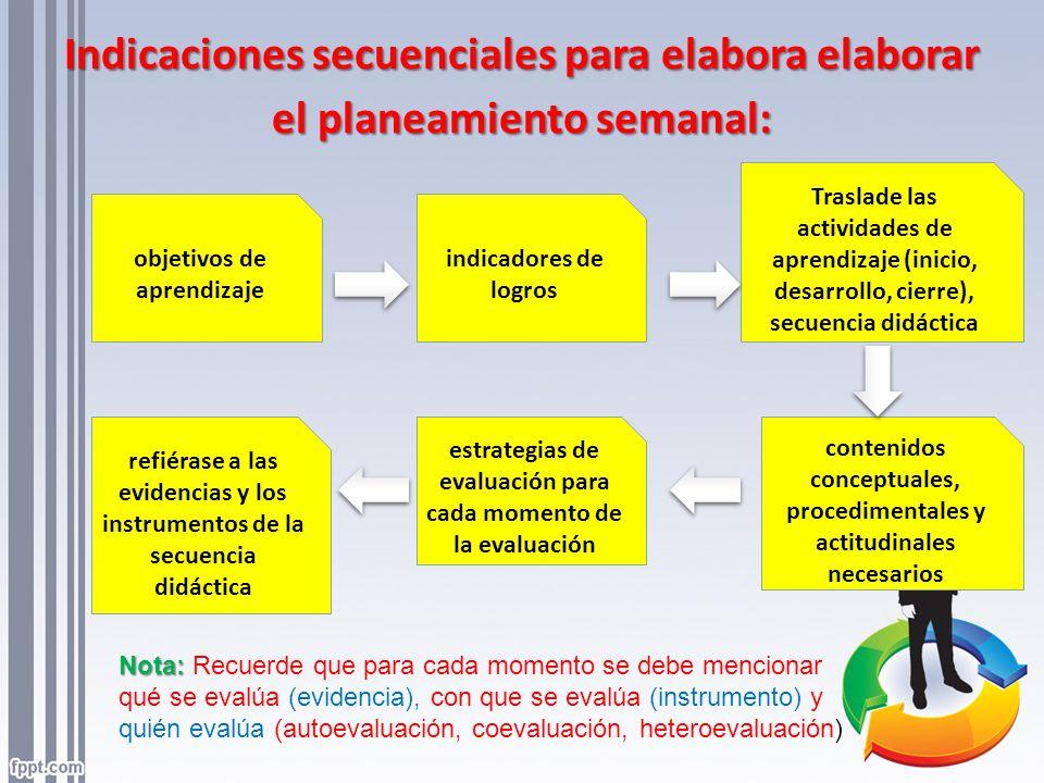 Indicaciones secuenciales para elabora elaborar el planeamiento semanal: