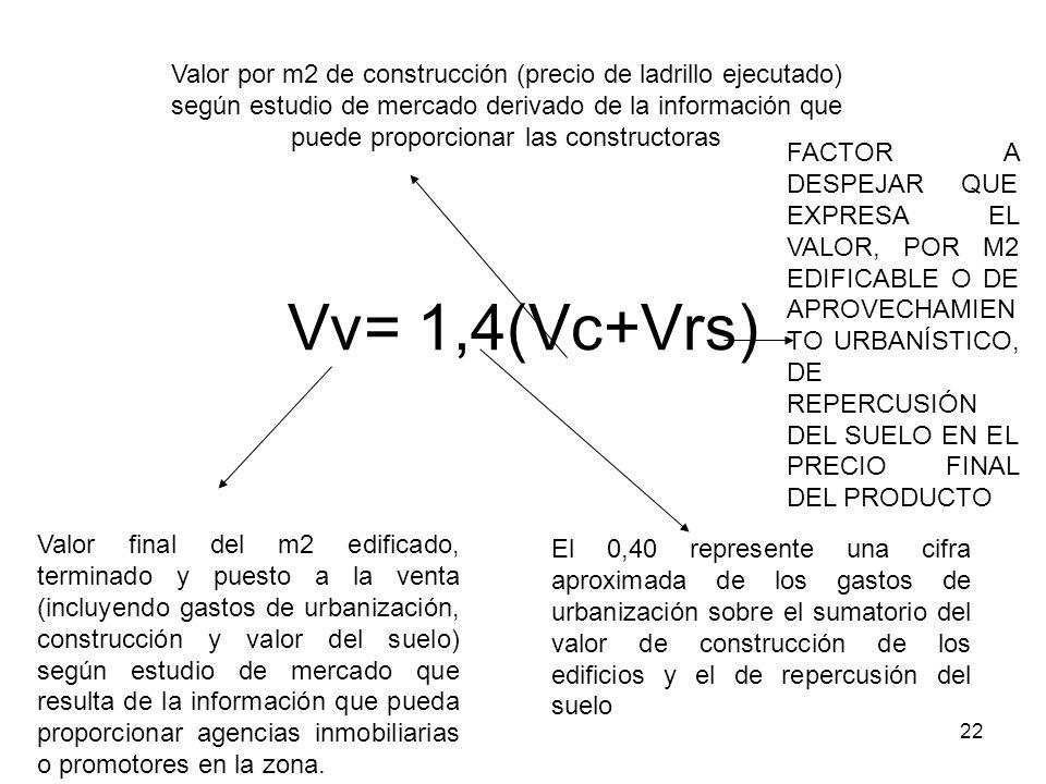 Vv= 1,4(Vc+Vrs)