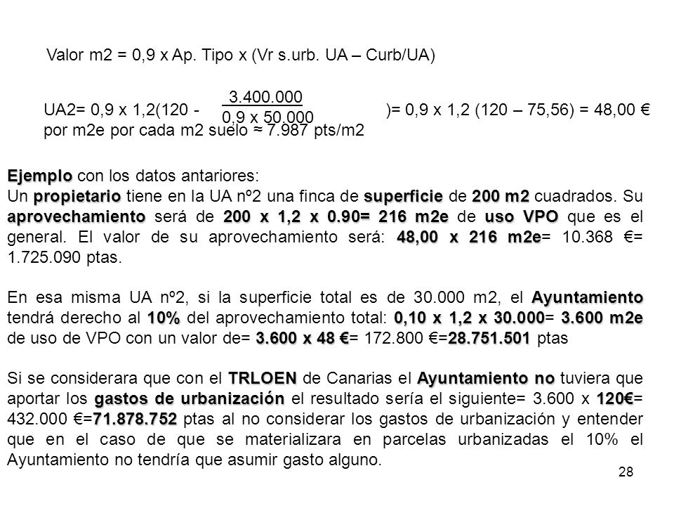 Valor m2 = 0,9 x Ap. Tipo x (Vr s.urb. UA – Curb/UA)