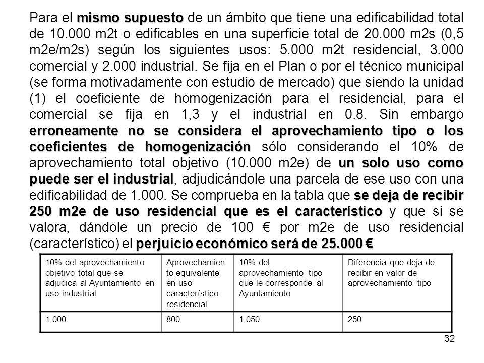 Para el mismo supuesto de un ámbito que tiene una edificabilidad total de 10.000 m2t o edificables en una superficie total de 20.000 m2s (0,5 m2e/m2s) según los siguientes usos: 5.000 m2t residencial, 3.000 comercial y 2.000 industrial. Se fija en el Plan o por el técnico municipal (se forma motivadamente con estudio de mercado) que siendo la unidad (1) el coeficiente de homogenización para el residencial, para el comercial se fija en 1,3 y el industrial en 0.8. Sin embargo erroneamente no se considera el aprovechamiento tipo o los coeficientes de homogenización sólo considerando el 10% de aprovechamiento total objetivo (10.000 m2e) de un solo uso como puede ser el industrial, adjudicándole una parcela de ese uso con una edificabilidad de 1.000. Se comprueba en la tabla que se deja de recibir 250 m2e de uso residencial que es el característico y que si se valora, dándole un precio de 100 € por m2e de uso residencial (característico) el perjuicio económico será de 25.000 €