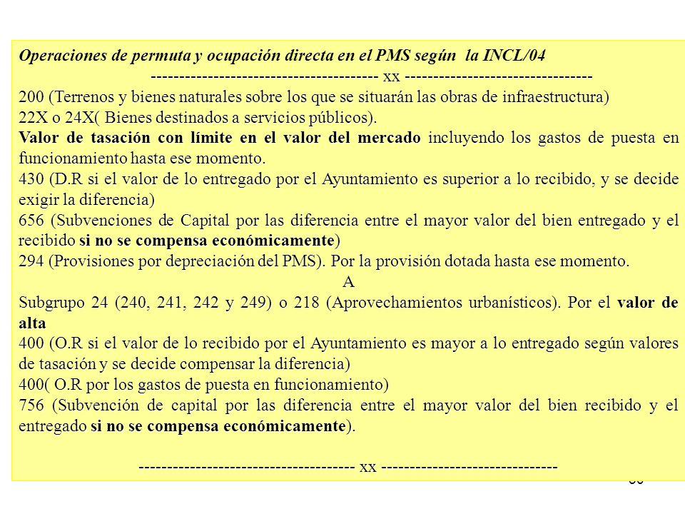 Operaciones de permuta y ocupación directa en el PMS según la INCL/04