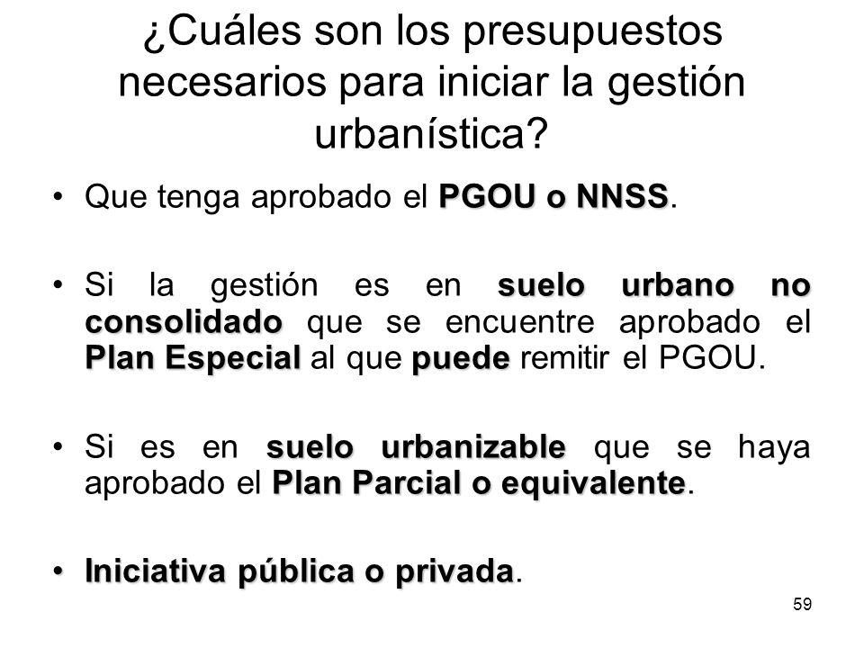 ¿Cuáles son los presupuestos necesarios para iniciar la gestión urbanística