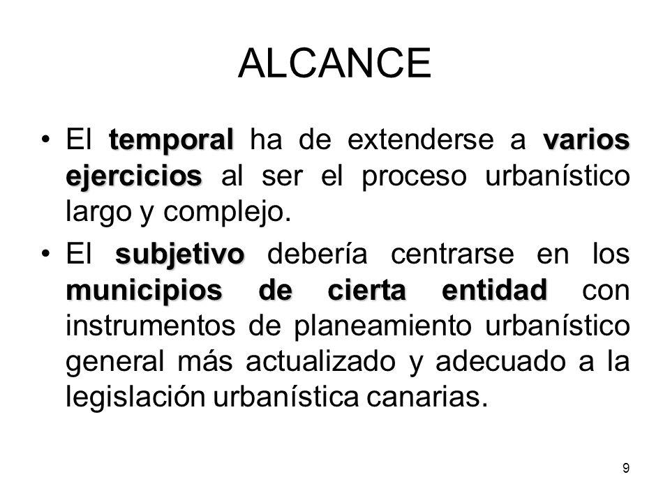 ALCANCE El temporal ha de extenderse a varios ejercicios al ser el proceso urbanístico largo y complejo.