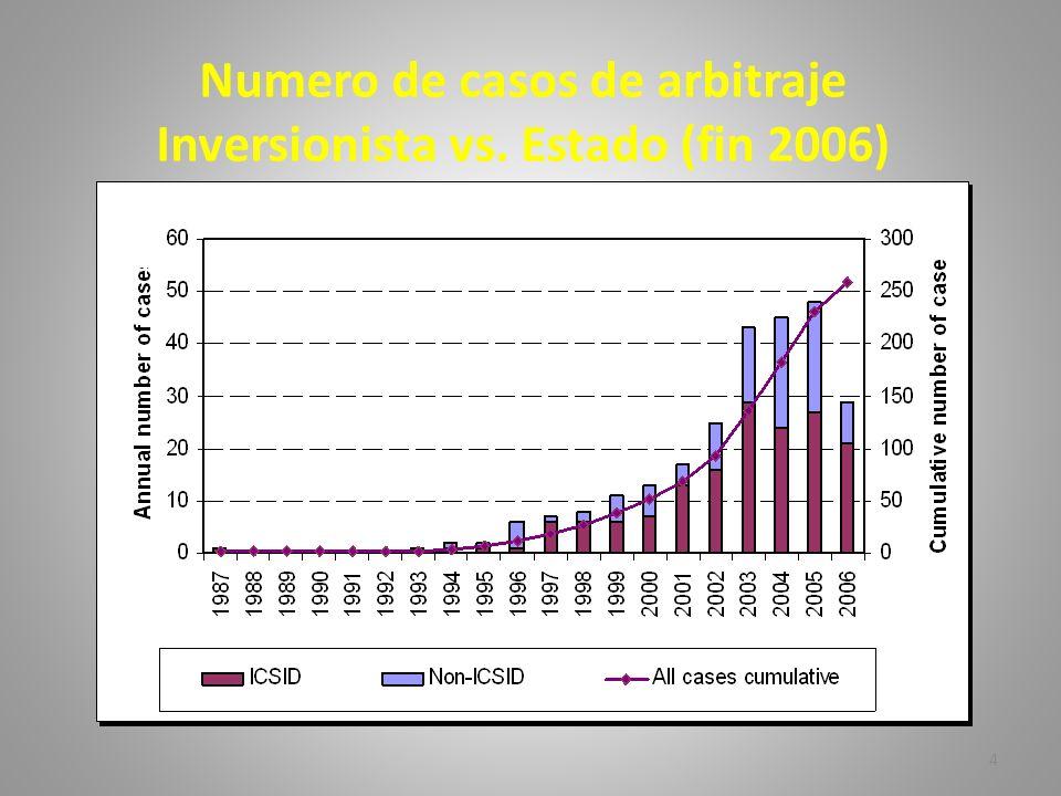 Numero de casos de arbitraje Inversionista vs. Estado (fin 2006)