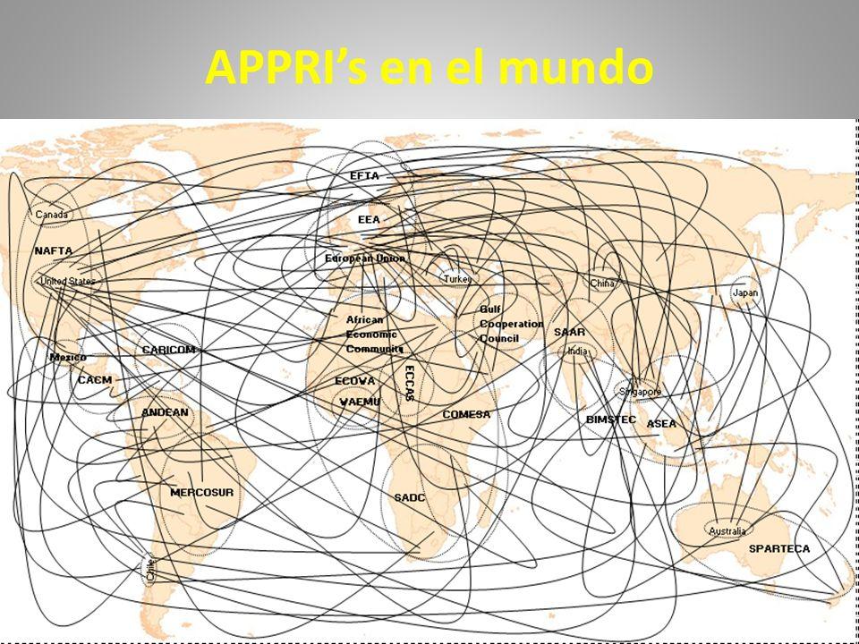 APPRI's en el mundo